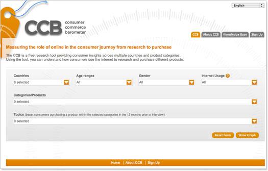 消費者購物指標 (CCB)